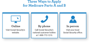 how to enroll into medicare questions
